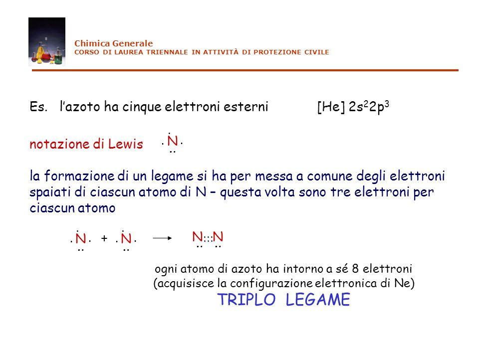 Es. lazoto ha cinque elettroni esterni[He] 2s 2 2p 3 notazione di Lewis la formazione di un legame si ha per messa a comune degli elettroni spaiati di