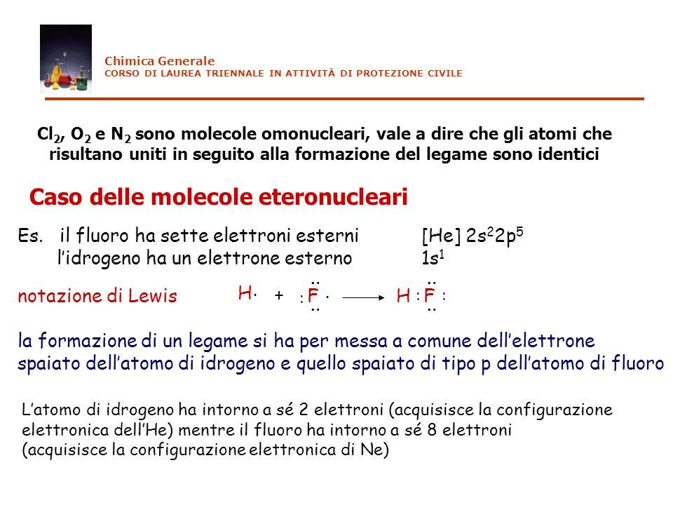 Es. il fluoro ha sette elettroni esterni[He] 2s 2 2p 5 lidrogeno ha un elettrone esterno1s 1 notazione di Lewis la formazione di un legame si ha per m