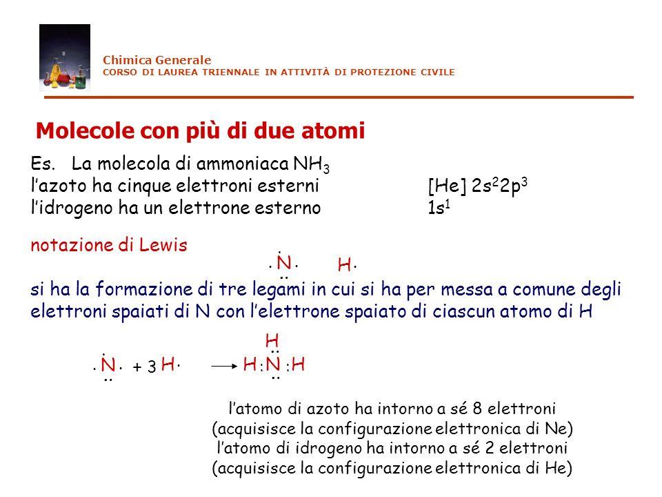 : Es. La molecola di ammoniaca NH 3 lazoto ha cinque elettroni esterni[He] 2s 2 2p 3 lidrogeno ha un elettrone esterno1s 1 notazione di Lewis si ha la