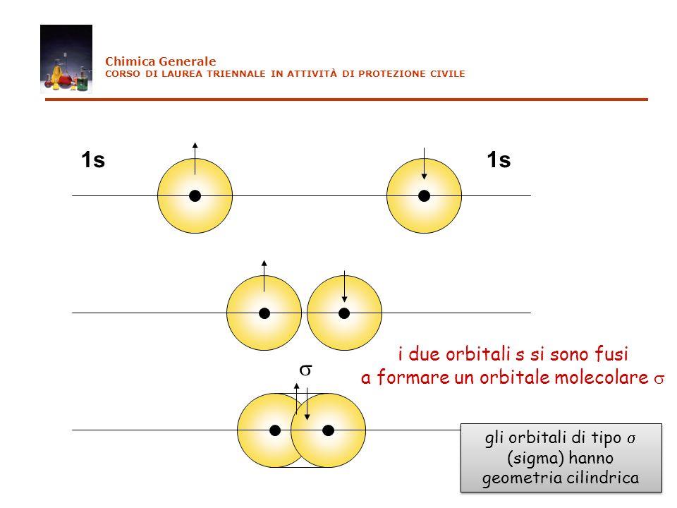 1s i due orbitali s si sono fusi a formare un orbitale molecolare Chimica Generale CORSO DI LAUREA TRIENNALE IN ATTIVITÀ DI PROTEZIONE CIVILE gli orbi