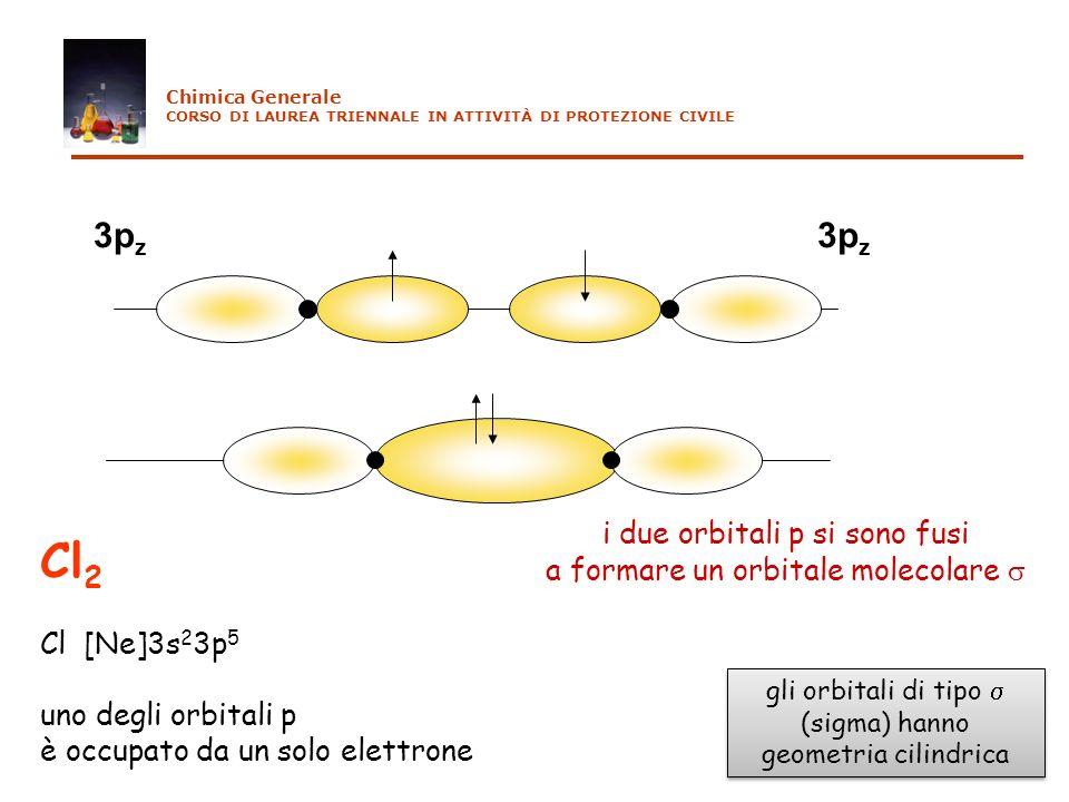 i due orbitali p si sono fusi a formare un orbitale molecolare 3p z Cl 2 Cl [Ne]3s 2 3p 5 uno degli orbitali p è occupato da un solo elettrone Chimica