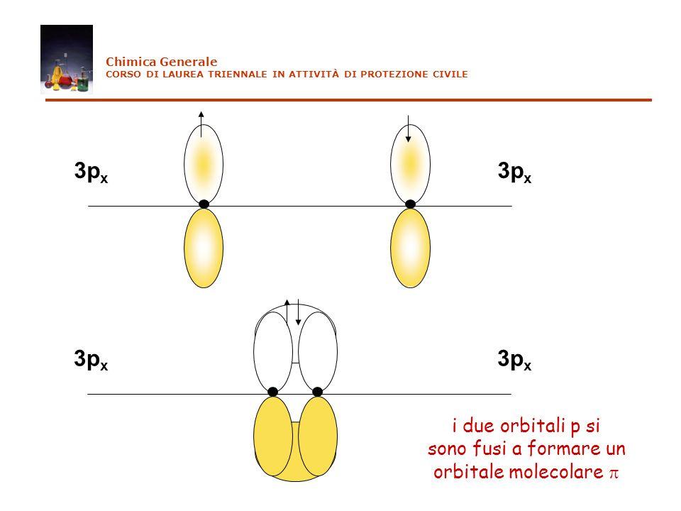 i due orbitali p si sono fusi a formare un orbitale molecolare 3p x Chimica Generale CORSO DI LAUREA TRIENNALE IN ATTIVITÀ DI PROTEZIONE CIVILE