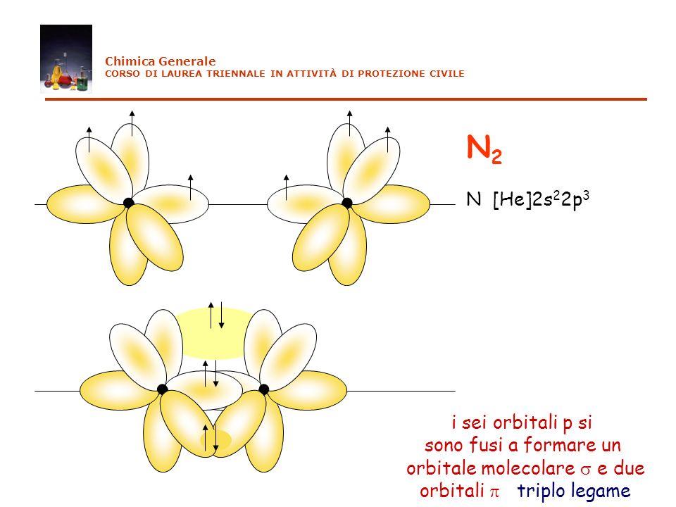 i sei orbitali p si sono fusi a formare un orbitale molecolare e due orbitali triplo legame N 2 N [He]2s 2 2p 3 Chimica Generale CORSO DI LAUREA TRIEN