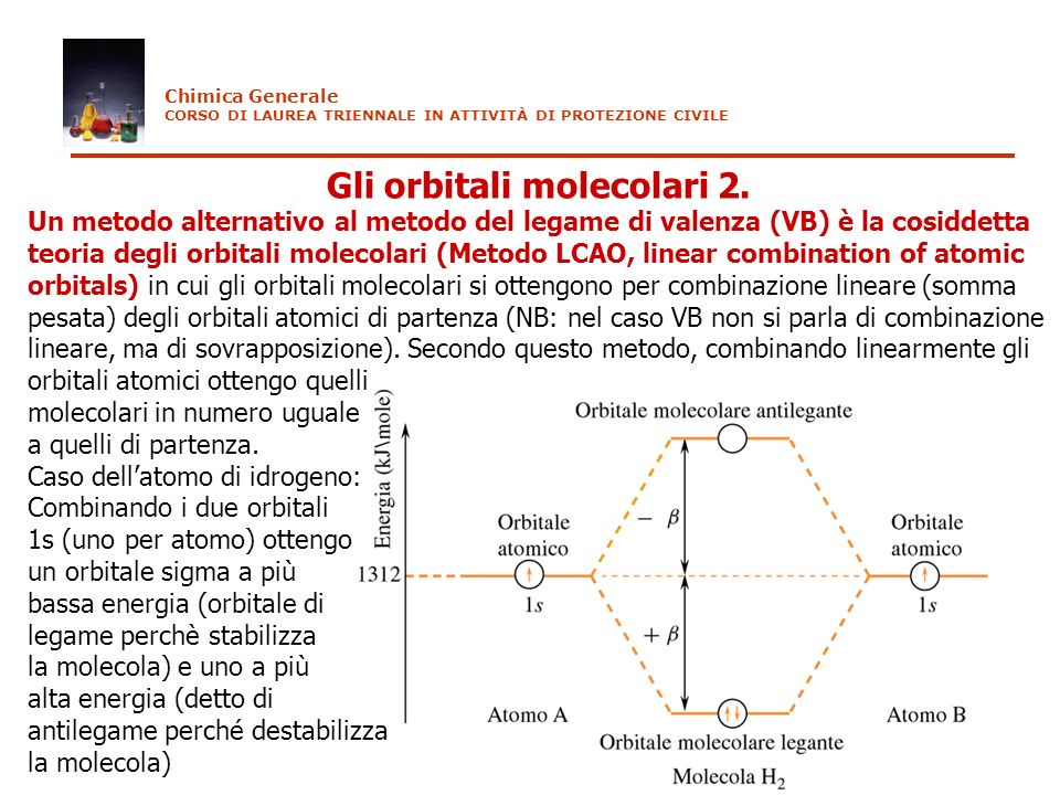 Chimica Generale CORSO DI LAUREA TRIENNALE IN ATTIVITÀ DI PROTEZIONE CIVILE Gli orbitali molecolari 2. Un metodo alternativo al metodo del legame di v