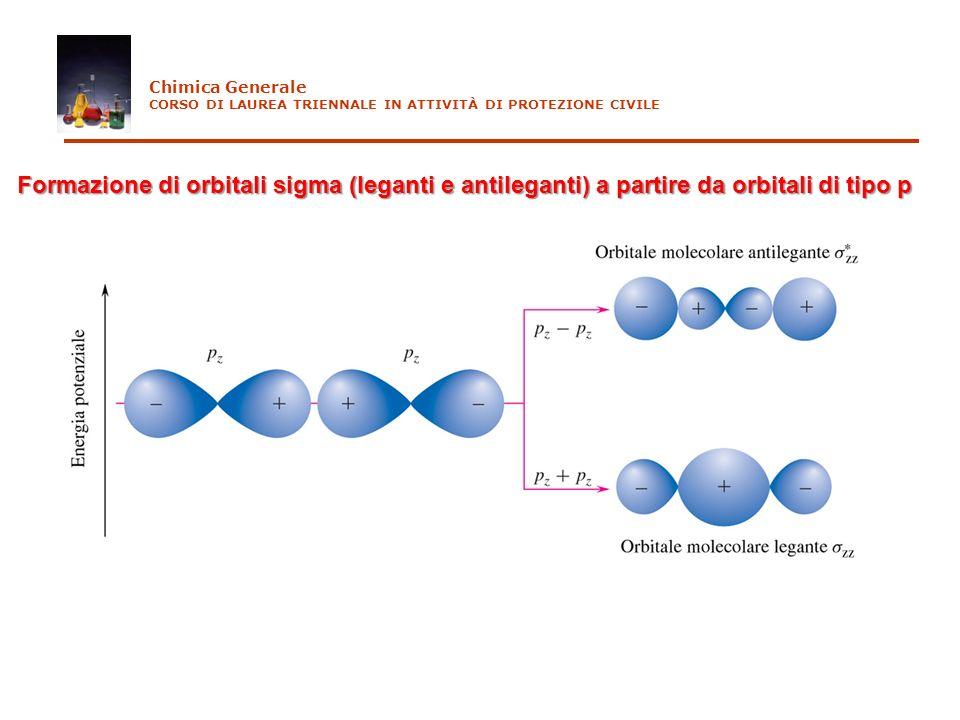 Chimica Generale CORSO DI LAUREA TRIENNALE IN ATTIVITÀ DI PROTEZIONE CIVILE Formazione di orbitali sigma (leganti e antileganti) a partire da orbitali