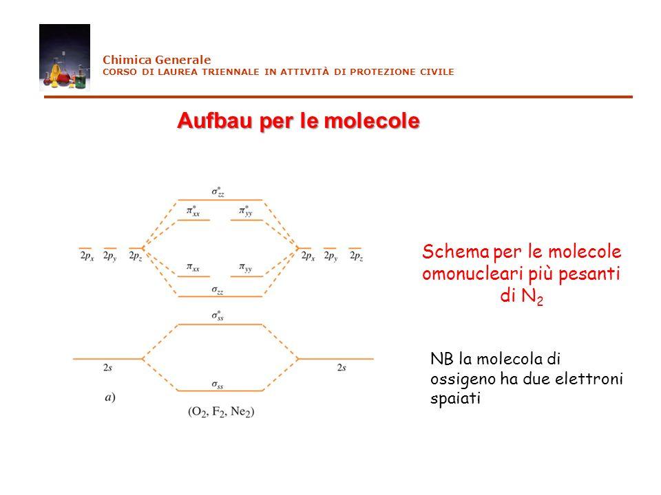 Chimica Generale CORSO DI LAUREA TRIENNALE IN ATTIVITÀ DI PROTEZIONE CIVILE Aufbau per le molecole NB la molecola di ossigeno ha due elettroni spaiati