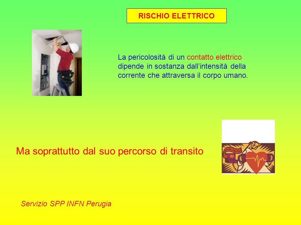 Servizio SPP INFN Perugia La pericolosità di un contatto elettrico dipende in sostanza dallintensità della corrente che attraversa il corpo umano. Ma