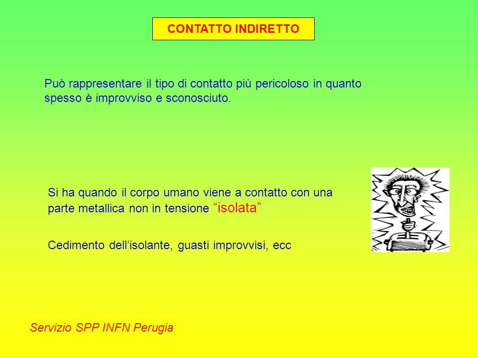 Servizio SPP INFN Perugia Può rappresentare il tipo di contatto più pericoloso in quanto spesso è improvviso e sconosciuto. Si ha quando il corpo uman