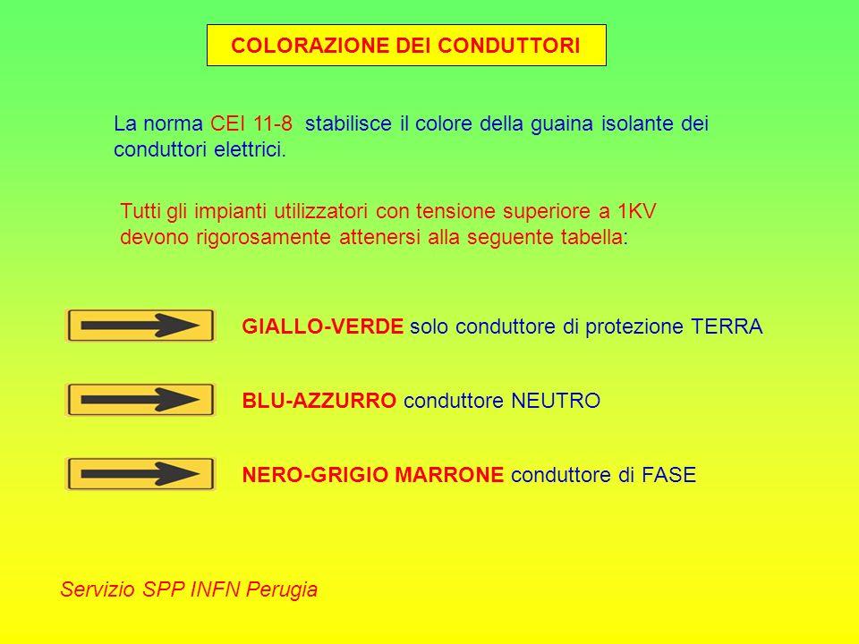 La norma CEI 11-8 stabilisce il colore della guaina isolante dei conduttori elettrici. Tutti gli impianti utilizzatori con tensione superiore a 1KV de