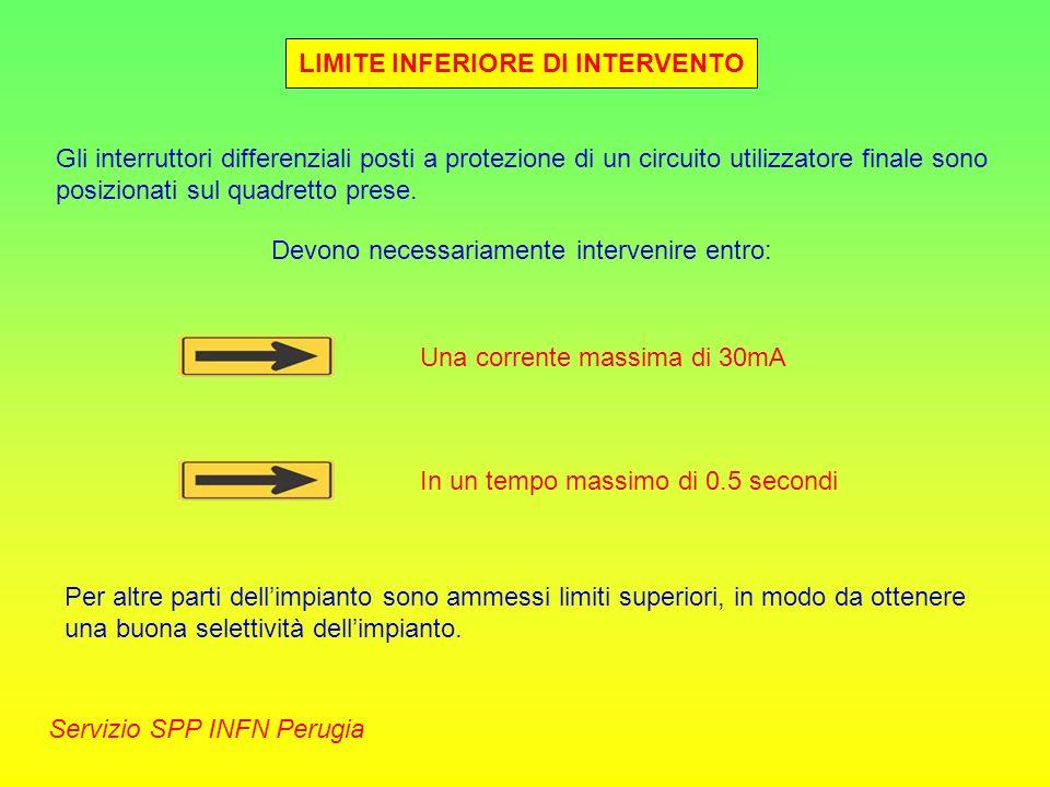 Servizio SPP INFN Perugia LIMITE INFERIORE DI INTERVENTO Gli interruttori differenziali posti a protezione di un circuito utilizzatore finale sono pos