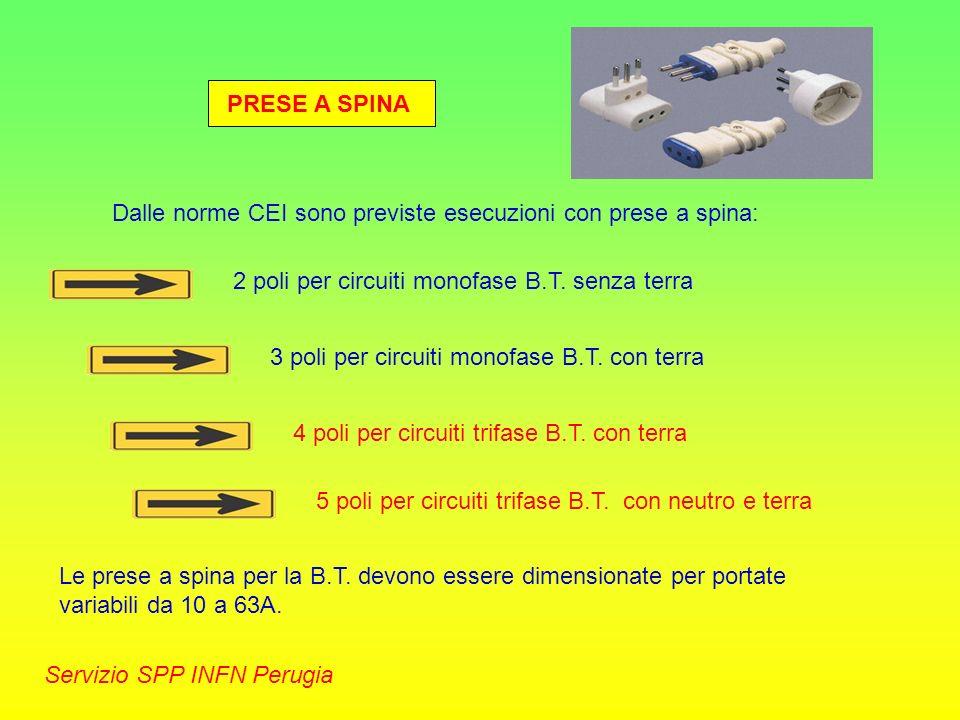 PRESE A SPINA Servizio SPP INFN Perugia Dalle norme CEI sono previste esecuzioni con prese a spina: 2 poli per circuiti monofase B.T. senza terra 3 po