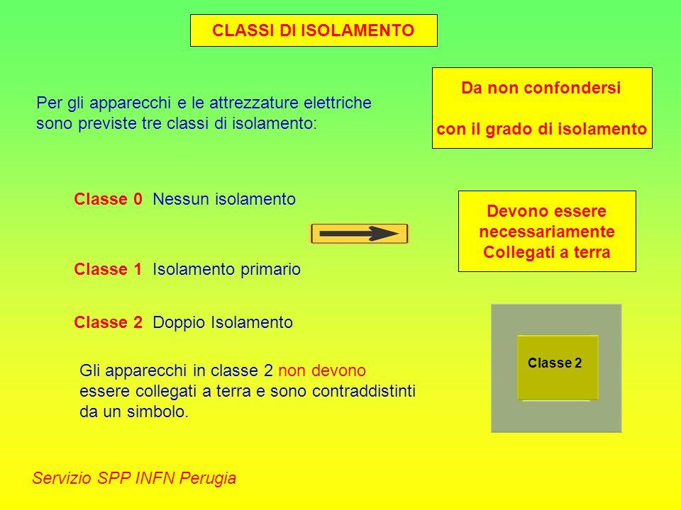 CLASSI DI ISOLAMENTO Servizio SPP INFN Perugia Da non confondersi con il grado di isolamento Per gli apparecchi e le attrezzature elettriche sono prev