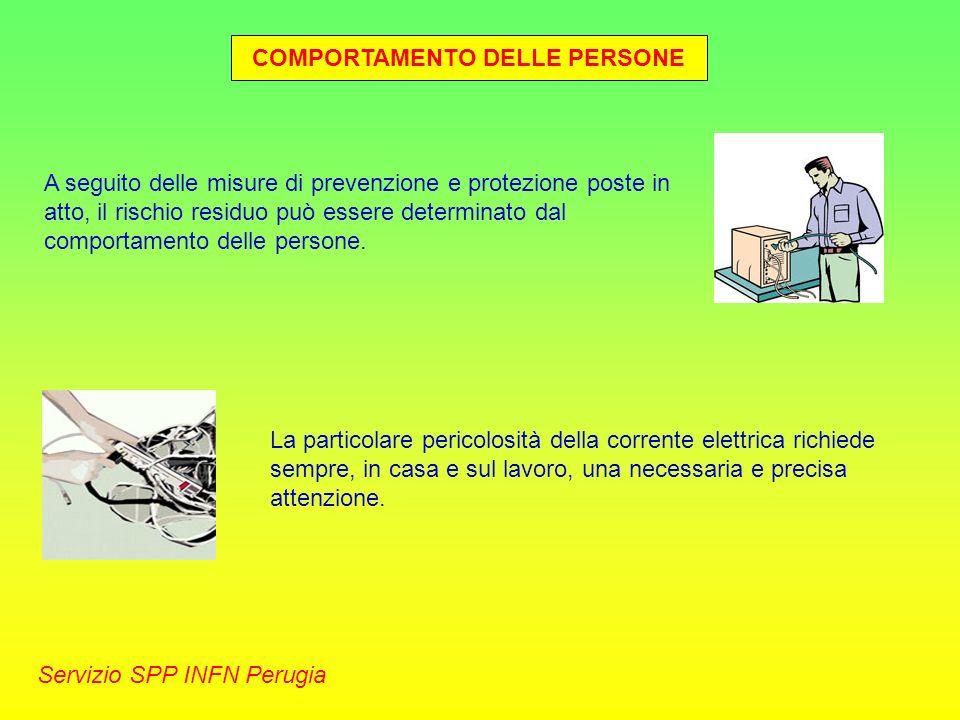 COMPORTAMENTO DELLE PERSONE Servizio SPP INFN Perugia A seguito delle misure di prevenzione e protezione poste in atto, il rischio residuo può essere