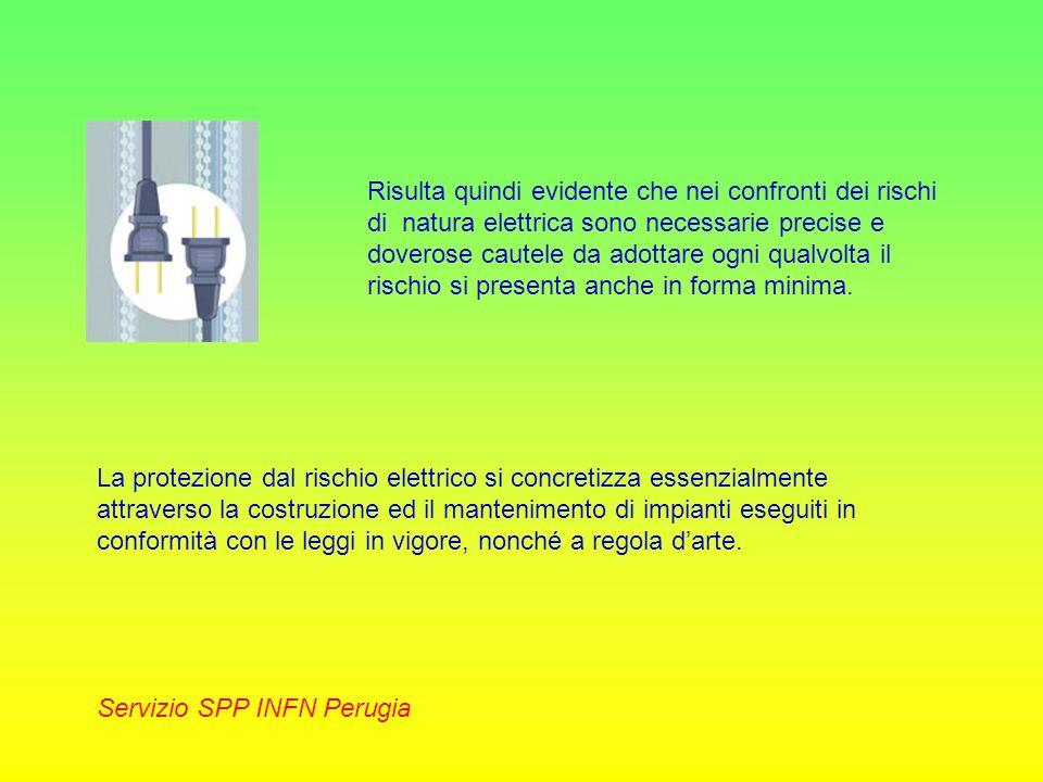 SEGNALETICA DI SICUREZZA Servizio SPP INFN Perugia Nei locali di lavoro in particolare su quadri ed apparecchiature elettriche, deve essere esposta adeguata segnaletica di sicurezza.