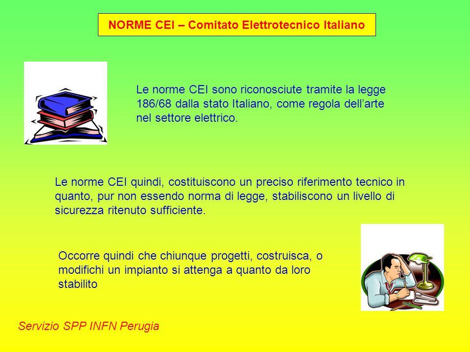 Le norme CEI sono riconosciute tramite la legge 186/68 dalla stato Italiano, come regola dellarte nel settore elettrico. Le norme CEI quindi, costitui