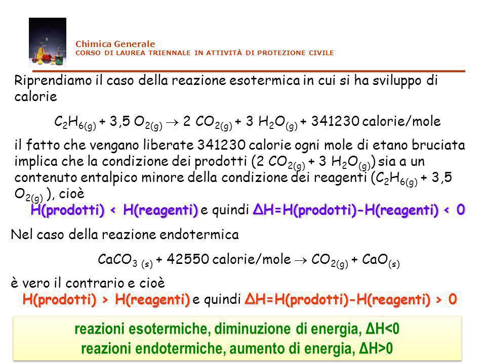 Riprendiamo il caso della reazione esotermica in cui si ha sviluppo di calorie C 2 H 6(g) + 3,5 O 2(g) 2 CO 2(g) + 3 H 2 O (g) + 341230 calorie/mole i
