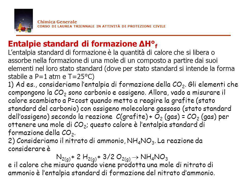Entalpie standard di formazione ΔH° f Lentalpia standard di formazione è la quantità di calore che si libera o assorbe nella formazione di una mole di
