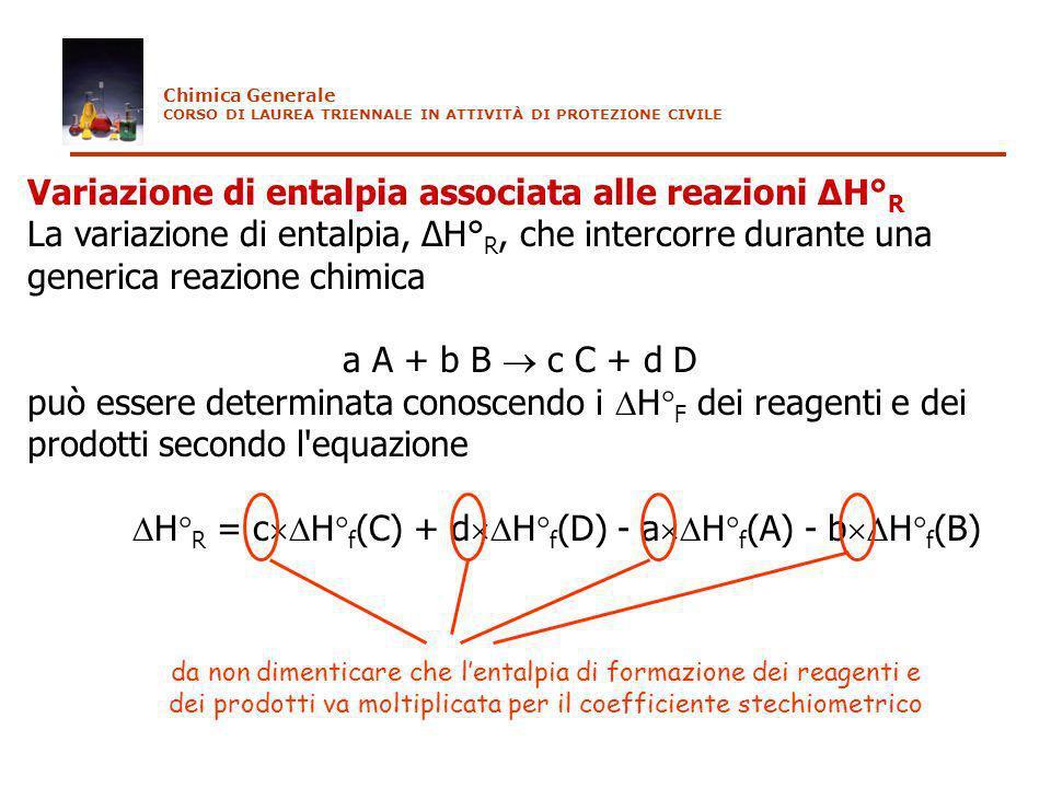 Variazione di entalpia associata alle reazioni ΔH° R La variazione di entalpia, ΔH° R, che intercorre durante una generica reazione chimica a A + b B
