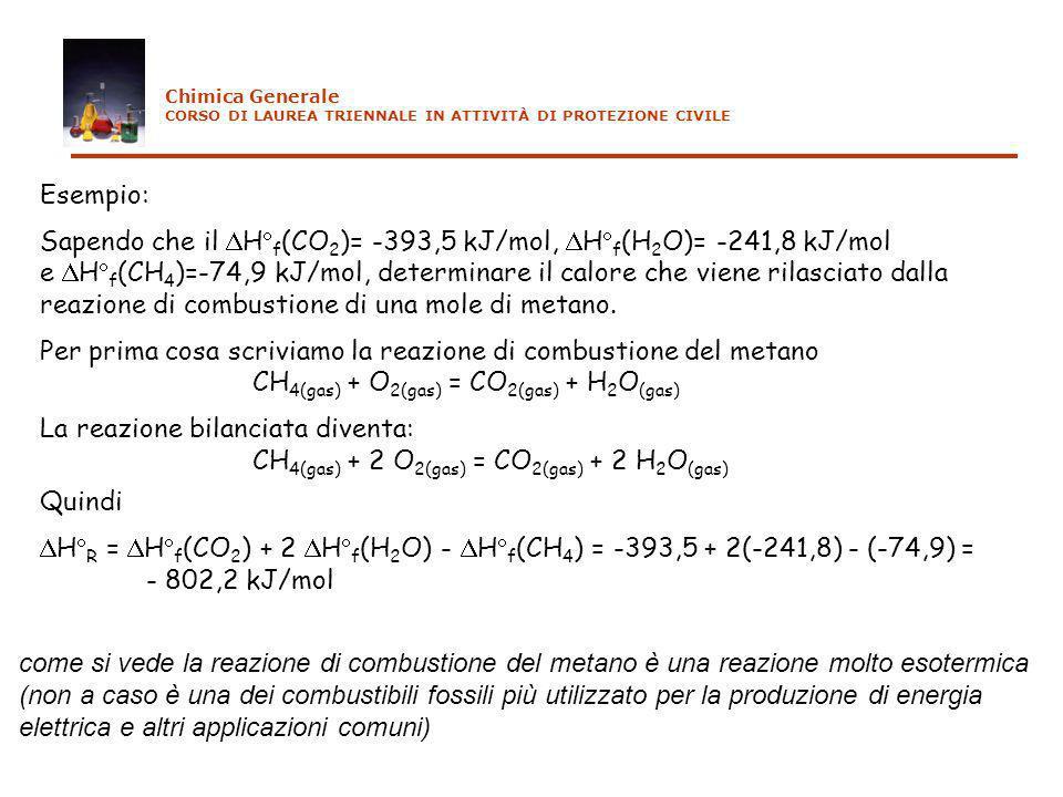 Esempio: Sapendo che il H f (CO 2 )= -393,5 kJ/mol, H f (H 2 O)= -241,8 kJ/mol e H f (CH 4 )=-74,9 kJ/mol, determinare il calore che viene rilasciato