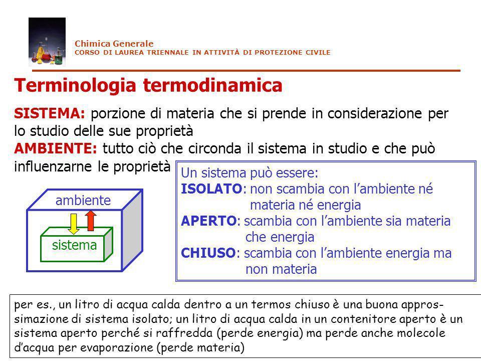 Terminologia termodinamica SISTEMA: porzione di materia che si prende in considerazione per lo studio delle sue proprietà AMBIENTE: tutto ciò che circ