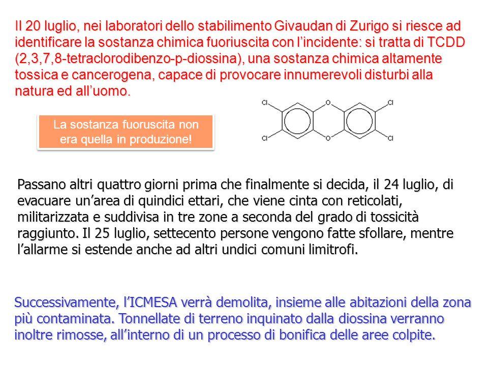 Il 20 luglio, nei laboratori dello stabilimento Givaudan di Zurigo si riesce ad identificare la sostanza chimica fuoriuscita con lincidente: si tratta