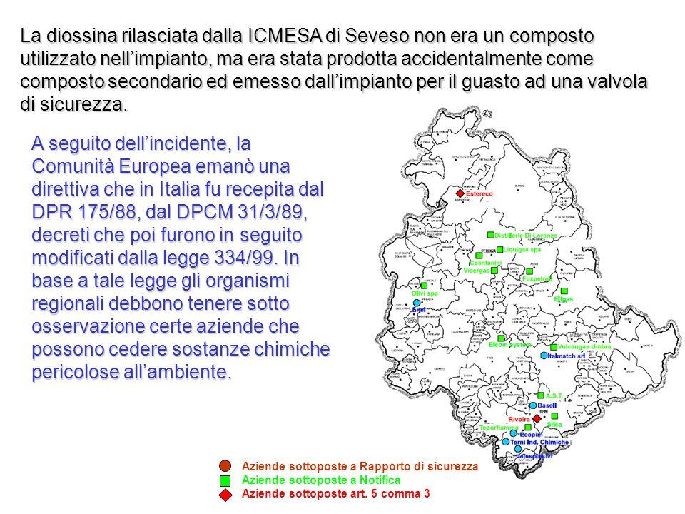 Aziende sottoposte a Rapporto di sicurezza Aziende sottoposte a Notifica Aziende sottoposte art. 5 comma 3 La diossina rilasciata dalla ICMESA di Seve