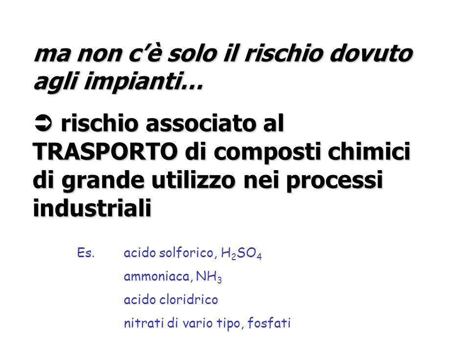 ma non cè solo il rischio dovuto agli impianti… rischio associato al TRASPORTO di composti chimici di grande utilizzo nei processi industriali rischio