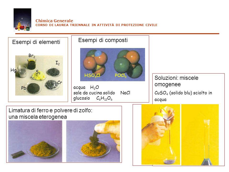 Limatura di ferro e polvere di zolfo: una miscela eterogenea Esempi di elementi Hg Br 2 I2I2 S8S8 Cr Pb Esempi di composti acqua H 2 O sale da cucina