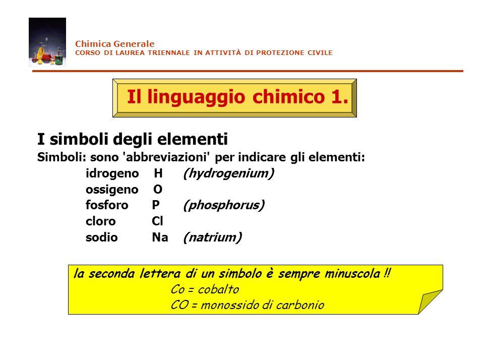 Il linguaggio chimico 1. I simboli degli elementi Simboli: sono 'abbreviazioni' per indicare gli elementi: idrogeno H (hydrogenium) ossigeno O fosforo