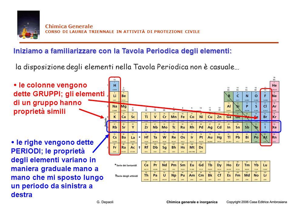Iniziamo a familiarizzare con la Tavola Periodica degli elementi: la disposizione degli elementi nella Tavola Periodica non è casuale… le colonne veng