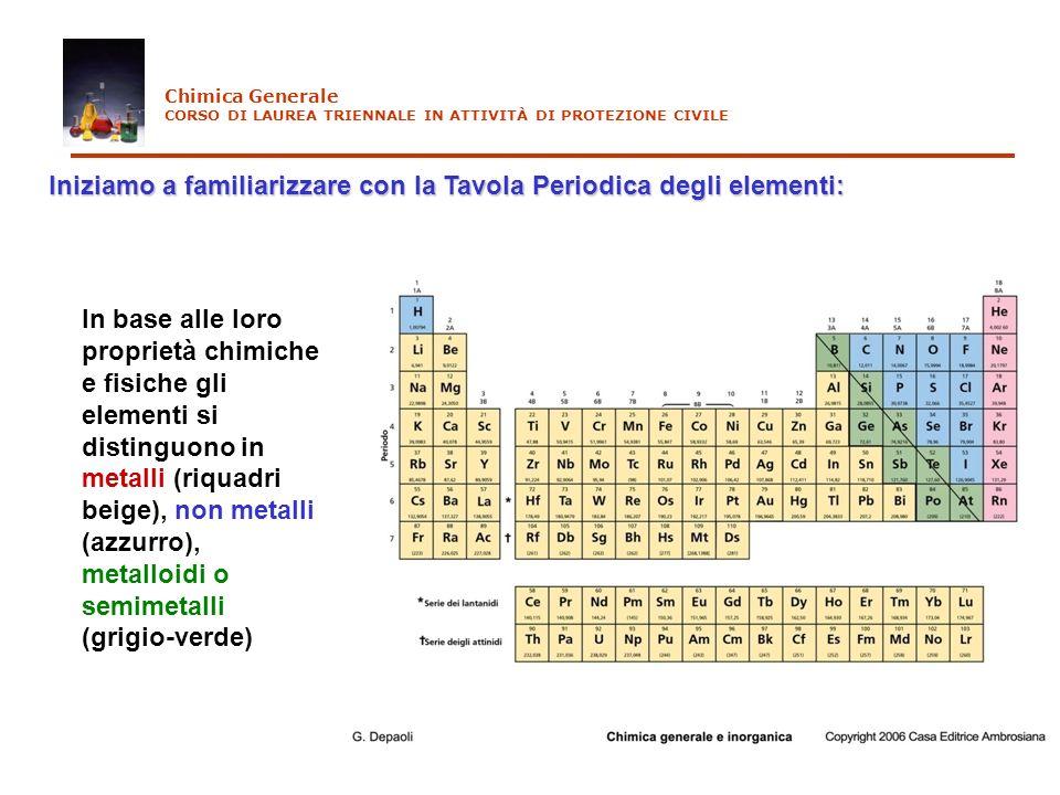 Iniziamo a familiarizzare con la Tavola Periodica degli elementi: In base alle loro proprietà chimiche e fisiche gli elementi si distinguono in metall