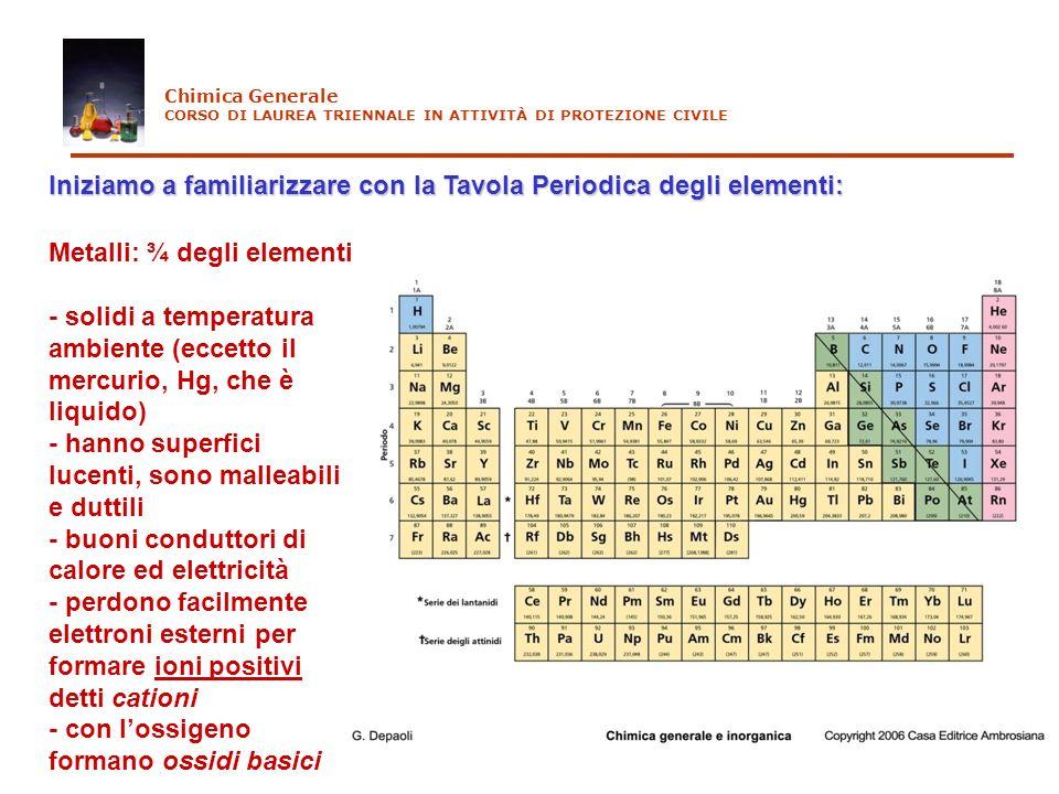 Iniziamo a familiarizzare con la Tavola Periodica degli elementi: Metalli: ¾ degli elementi - solidi a temperatura ambiente (eccetto il mercurio, Hg,