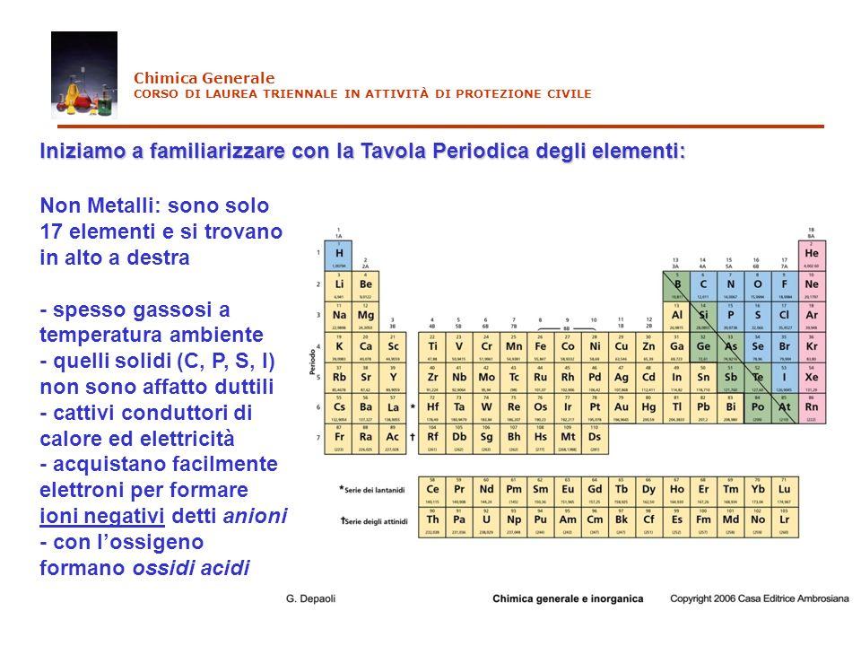 Iniziamo a familiarizzare con la Tavola Periodica degli elementi: Non Metalli: sono solo 17 elementi e si trovano in alto a destra - spesso gassosi a