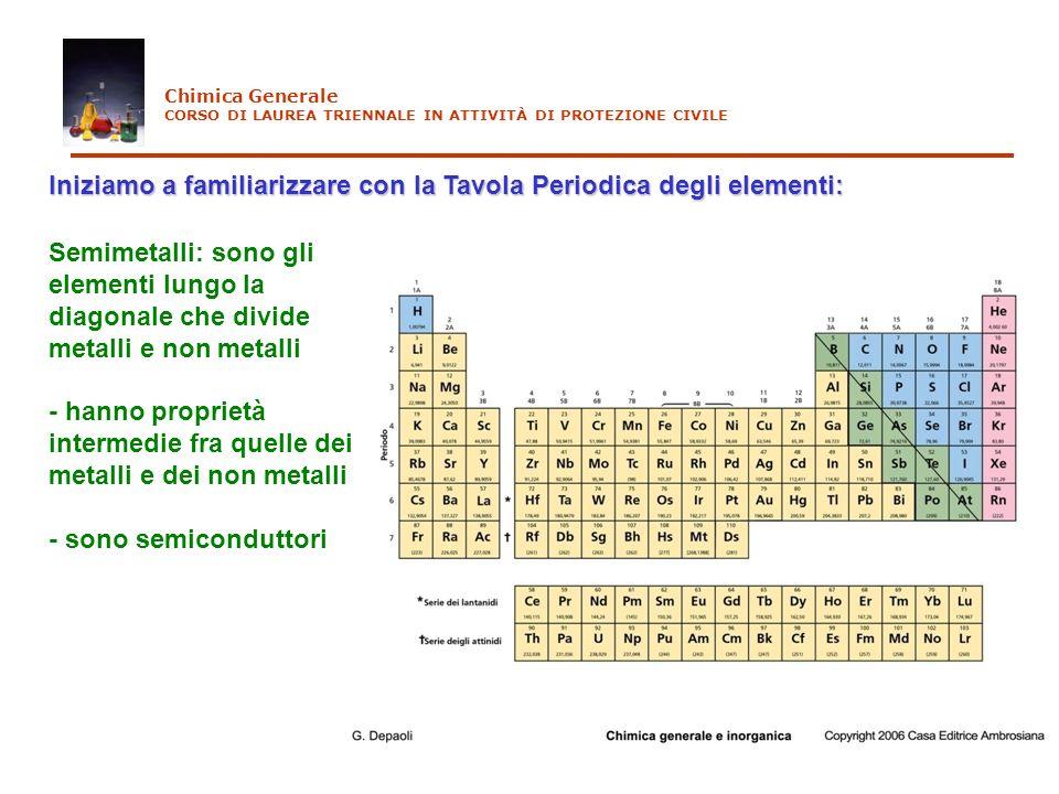 Iniziamo a familiarizzare con la Tavola Periodica degli elementi: Semimetalli: sono gli elementi lungo la diagonale che divide metalli e non metalli -