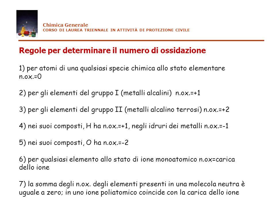 Regole per determinare il numero di ossidazione 1) per atomi di una qualsiasi specie chimica allo stato elementare n.ox.=0 2) per gli elementi del gru