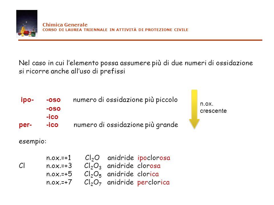 Nel caso in cui lelemento possa assumere più di due numeri di ossidazione si ricorre anche alluso di prefissi ipo- -oso numero di ossidazione più picc
