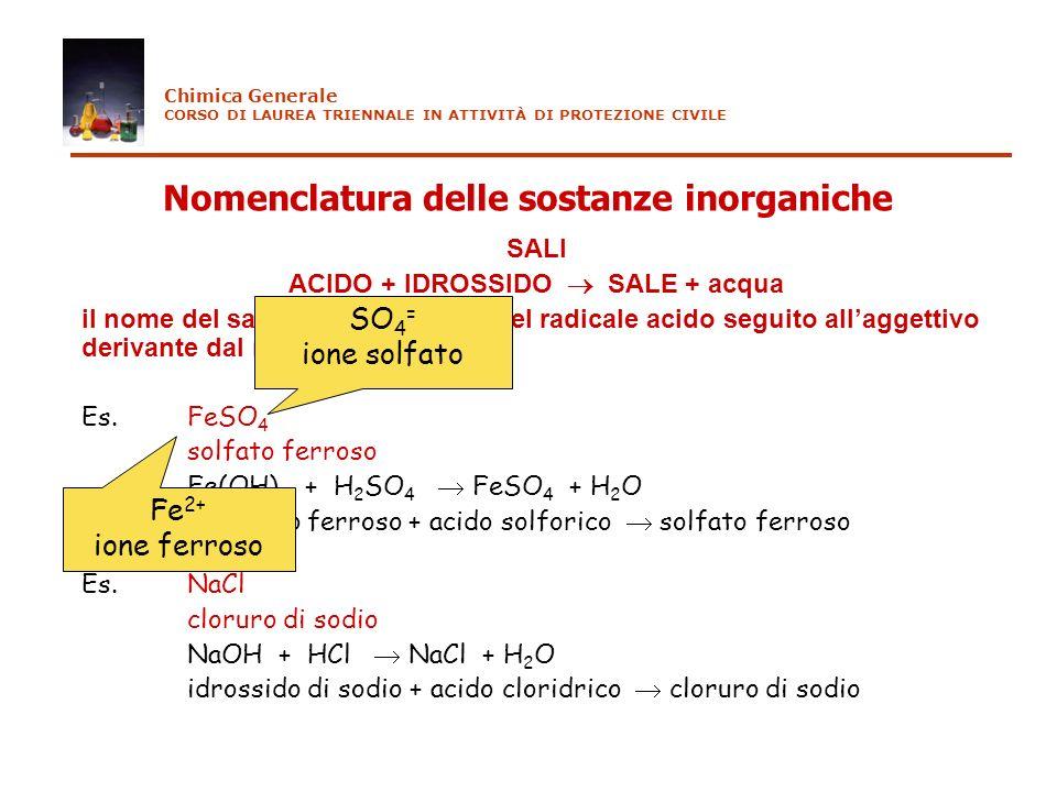 Nomenclatura delle sostanze inorganiche SALI ACIDO + IDROSSIDO SALE + acqua il nome del sale deriva da quello del radicale acido seguito allaggettivo