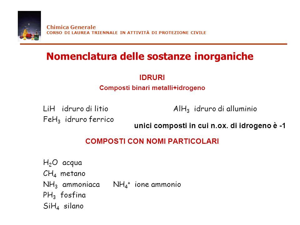 Nomenclatura delle sostanze inorganiche IDRURI Composti binari metalli+idrogeno LiH idruro di litioAlH 3 idruro di alluminio FeH 3 idruro ferrico COMP