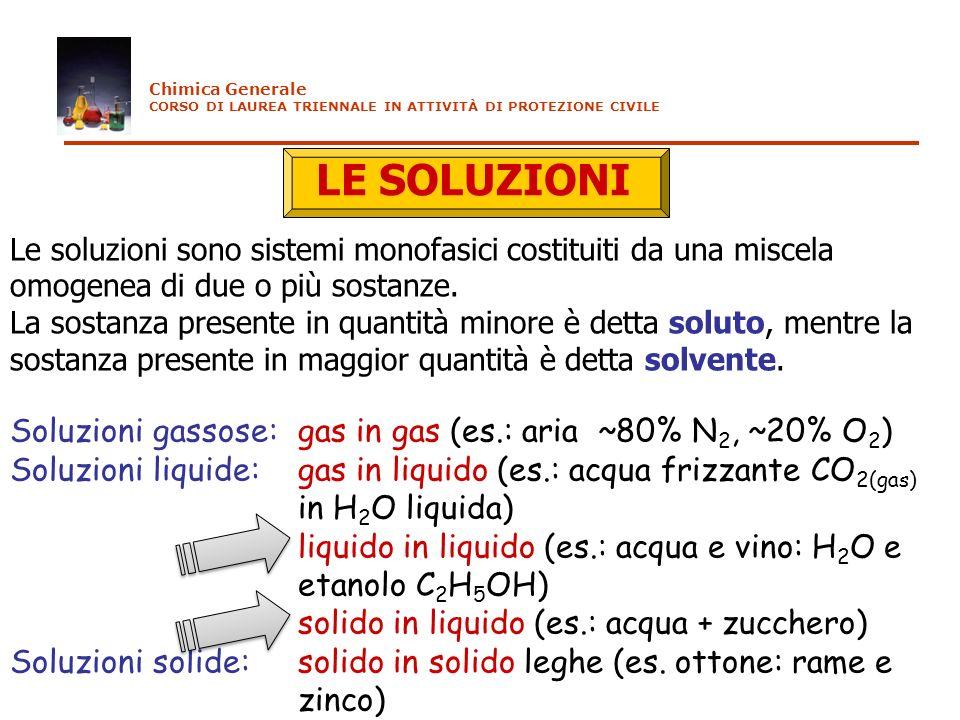 LE SOLUZIONI Le soluzioni sono sistemi monofasici costituiti da una miscela omogenea di due o più sostanze. La sostanza presente in quantità minore è