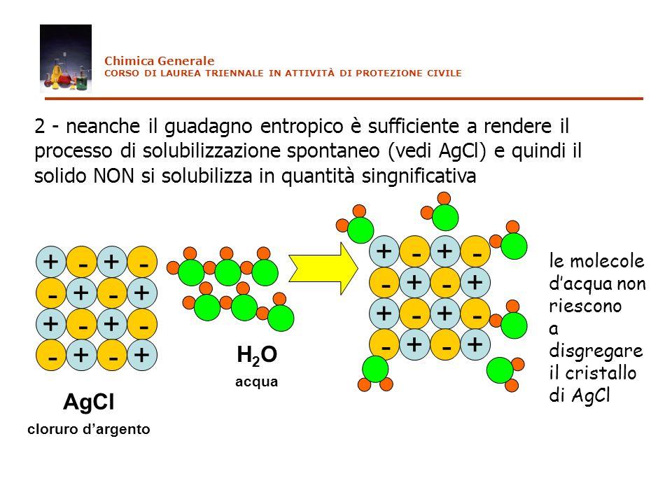 2 - neanche il guadagno entropico è sufficiente a rendere il processo di solubilizzazione spontaneo (vedi AgCl) e quindi il solido NON si solubilizza