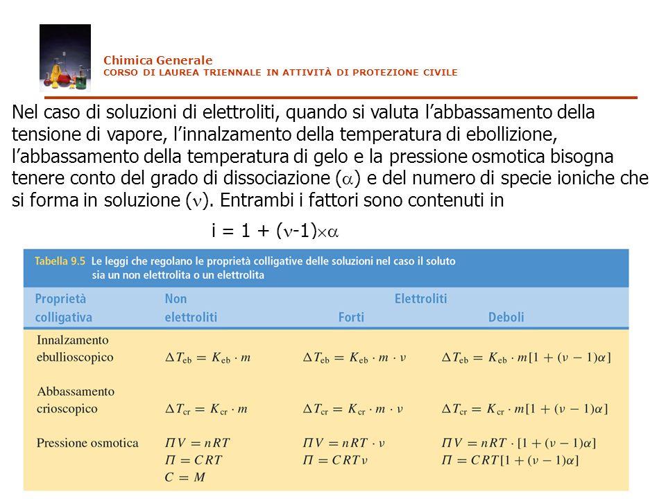 Nel caso di soluzioni di elettroliti, quando si valuta labbassamento della tensione di vapore, linnalzamento della temperatura di ebollizione, labbass
