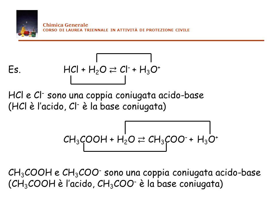 Es.HCl + H 2 O Cl - + H 3 O + HCl e Cl - sono una coppia coniugata acido-base (HCl è lacido, Cl - è la base coniugata) CH 3 COOH + H 2 O CH 3 COO - +
