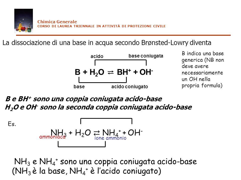 La dissociazione di una base in acqua secondo Brønsted-Lowry diventa B + H 2 O BH + + OH - B e BH + sono una coppia coniugata acido-base H 2 O e OH -