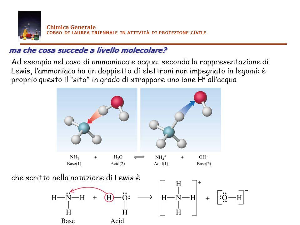 ma che cosa succede a livello molecolare? Ad esempio nel caso di ammoniaca e acqua: secondo la rappresentazione di Lewis, lammoniaca ha un doppietto d