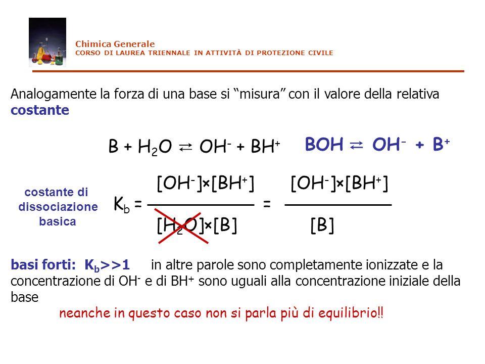 Analogamente la forza di una base si misura con il valore della relativa costante B + H 2 O OH - + BH + [OH - ]×[BH + ] K b = = [H 2 O]×[B] [B] basi f