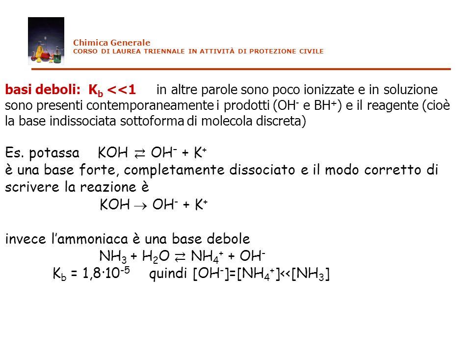 basi deboli: K b <<1 in altre parole sono poco ionizzate e in soluzione sono presenti contemporaneamente i prodotti (OH - e BH + ) e il reagente (cioè