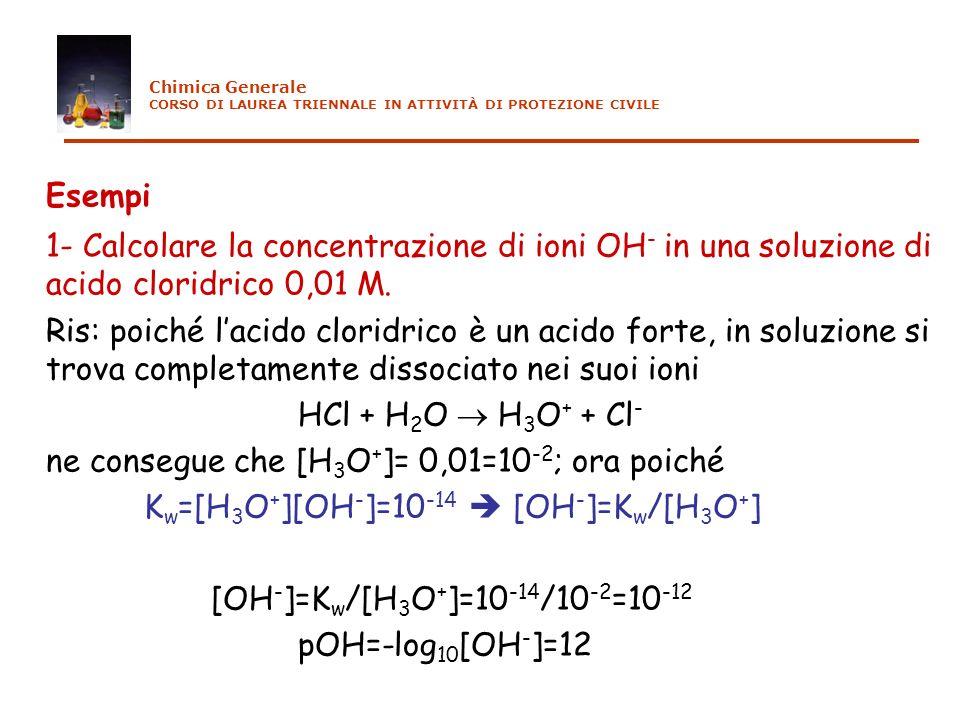 Esempi 1- Calcolare la concentrazione di ioni OH - in una soluzione di acido cloridrico 0,01 M. Ris: poiché lacido cloridrico è un acido forte, in sol