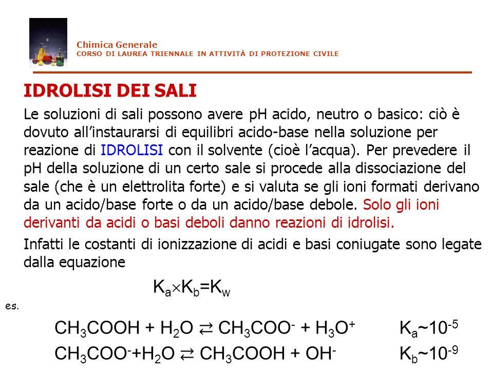IDROLISI DEI SALI Le soluzioni di sali possono avere pH acido, neutro o basico: ciò è dovuto allinstaurarsi di equilibri acido-base nella soluzione pe