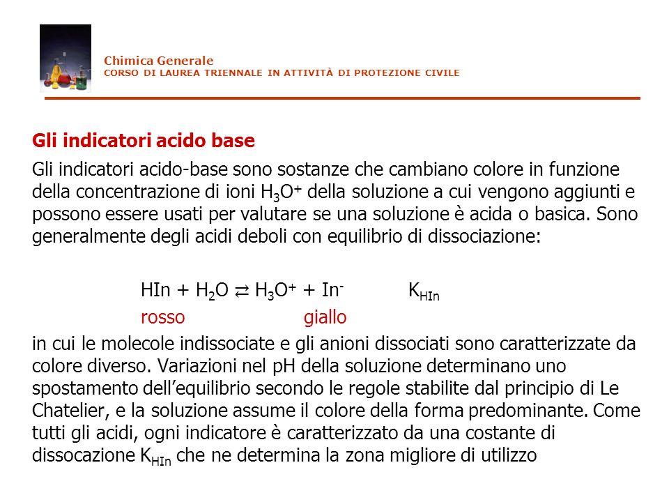 Gli indicatori acido base Gli indicatori acido-base sono sostanze che cambiano colore in funzione della concentrazione di ioni H 3 O + della soluzione