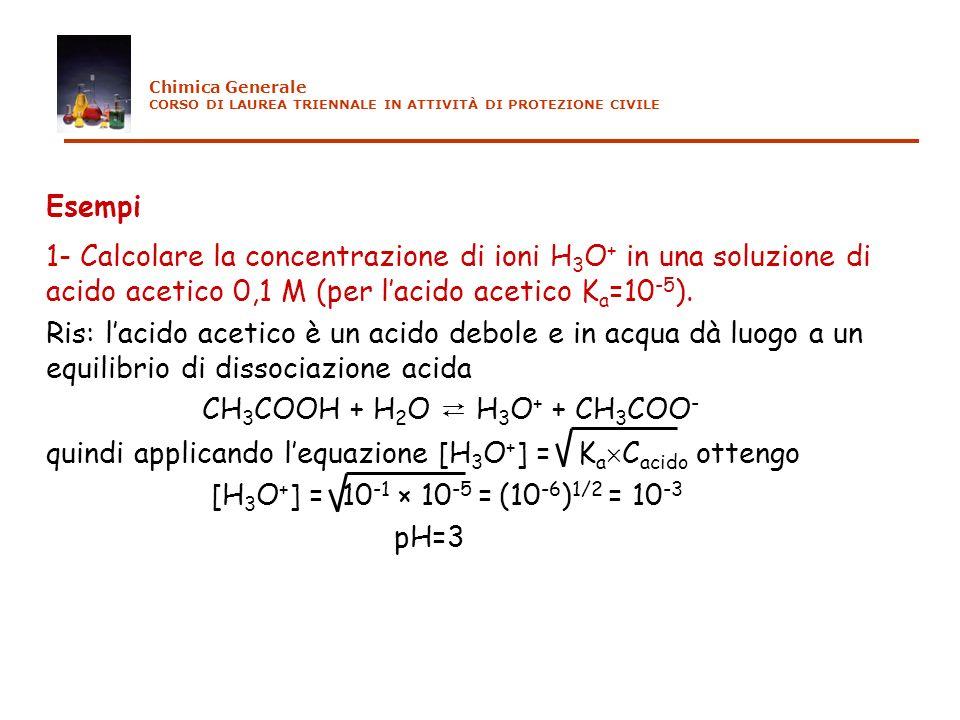 Esempi 1- Calcolare la concentrazione di ioni H 3 O + in una soluzione di acido acetico 0,1 M (per lacido acetico K a =10 -5 ). Ris: lacido acetico è